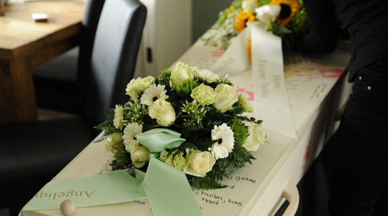 Holandia pogrzeb cena kremacja 2020